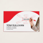 PROMOTIONAL for Business Coach Strategic Planning Business Card